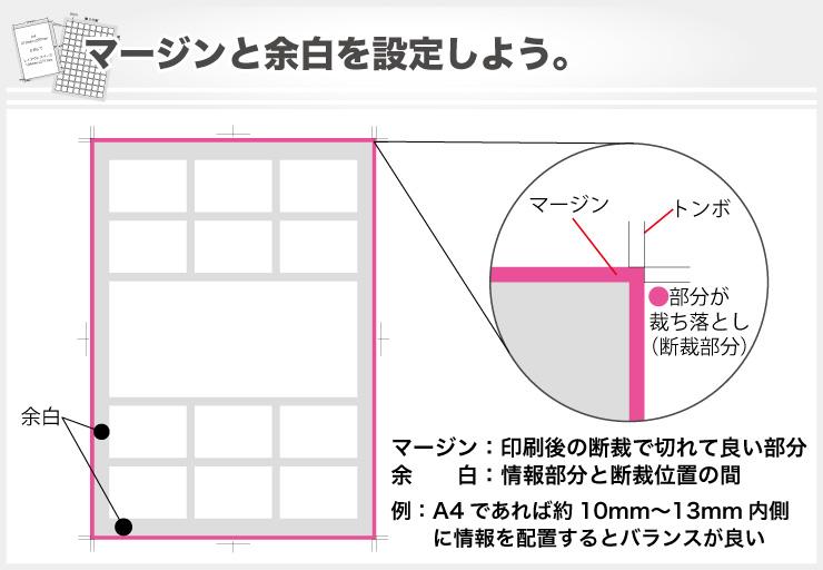 紙面デザインのバランスはレイアウト基本にあり!そのポイントとは!?画像-1