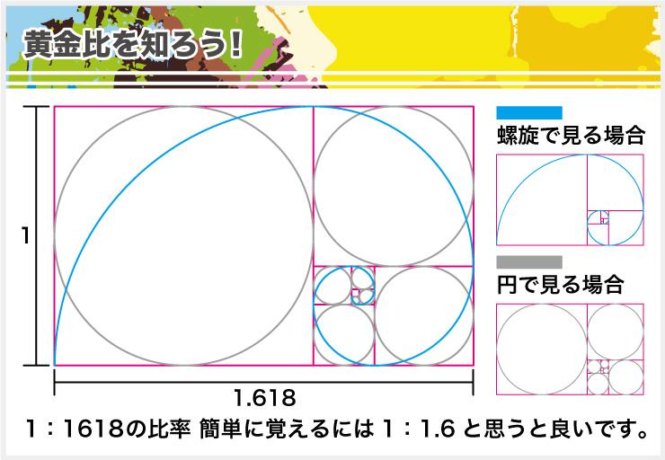 3つのポイント!ここを押さえようデザインの基本ルール!画像-1