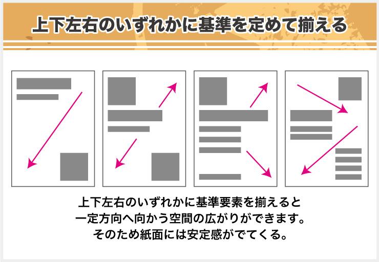 デザイン紙面の余白は役割と考え方で変わる!シンメトリーは余白を活かした左右対称で安定感を演出する方法とは?画像-6