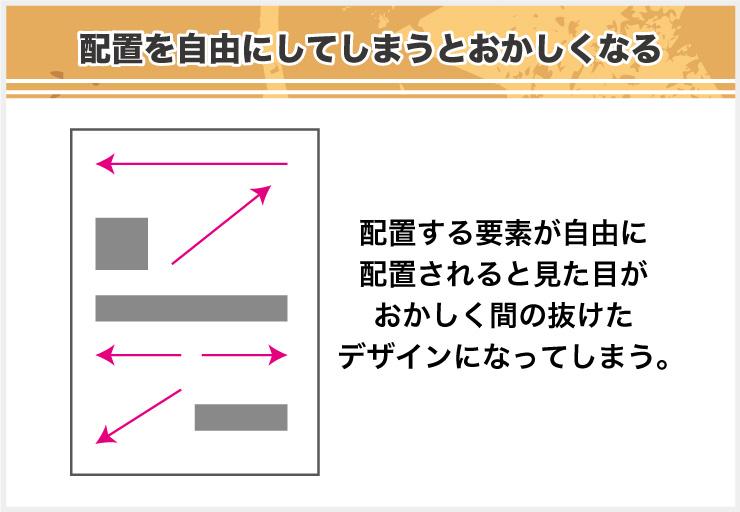 デザイン紙面の余白は役割と考え方で変わる!シンメトリーは余白を活かした左右対称で安定感を演出する方法とは?画像-7