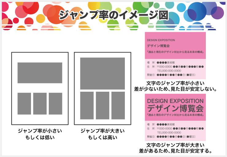 デザインにはゲシュタルトの法則を利用したグループ化!コントラストを意識しながら揃える方法とは!画像-11