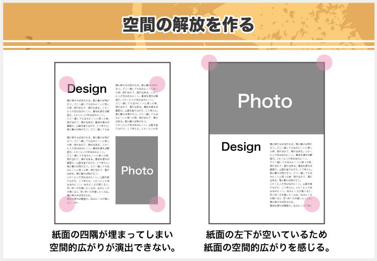 デザイン紙面の余白は役割と考え方で変わる!シンメトリーは余白を活かした左右対称で安定感を演出する方法とは?画像-8